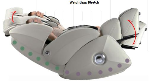 Weightless Stretch Feature Of Osaki 7000