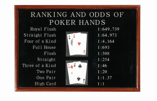 Poker Ranking & Odds Sign